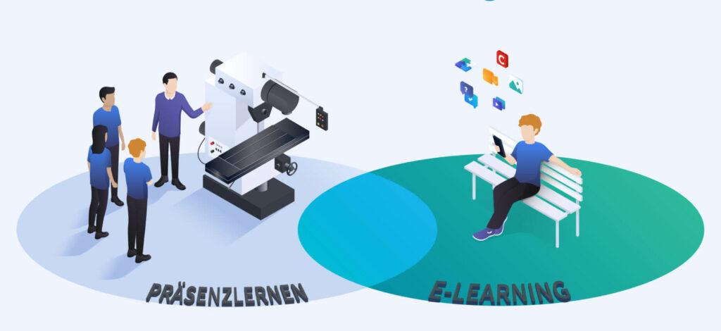 Blended Learning Bilder - Was ist Blended Learning