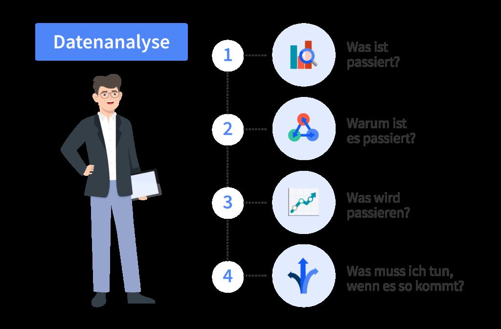 Analysemethoden_Datenanalyse